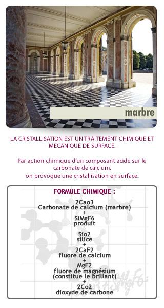 Méthode de nettoyage et d'entretien du marbre